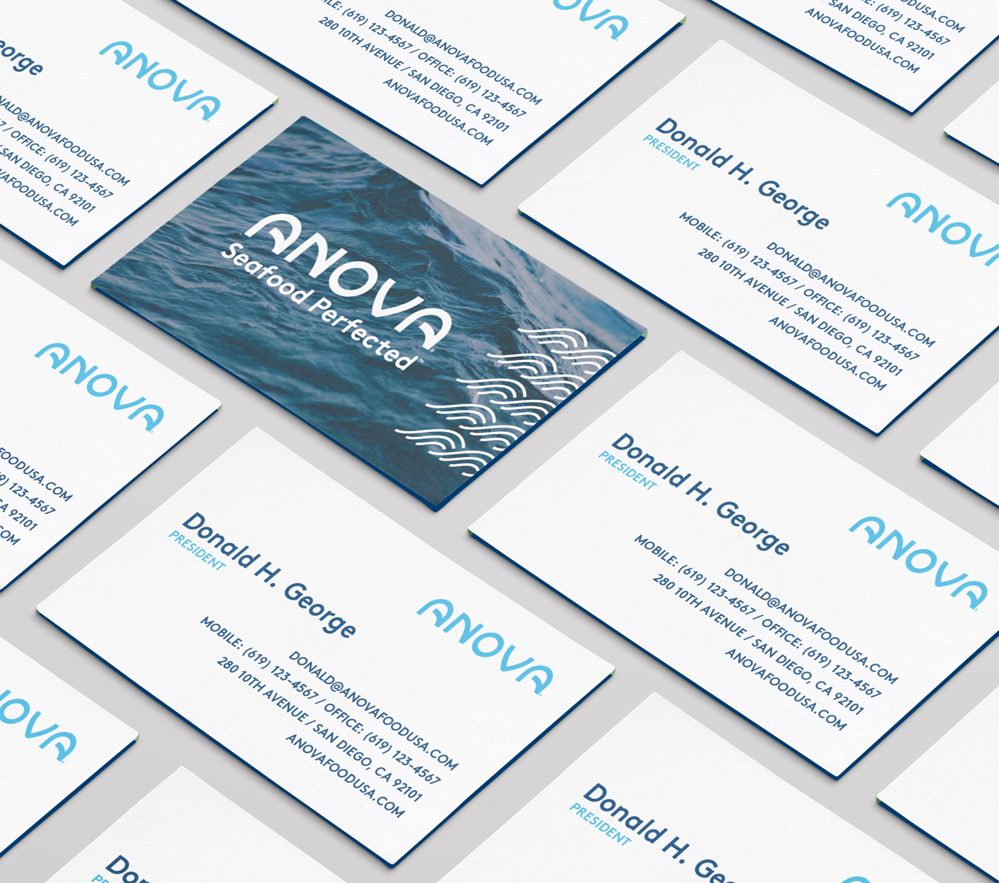 Anova Business Cards