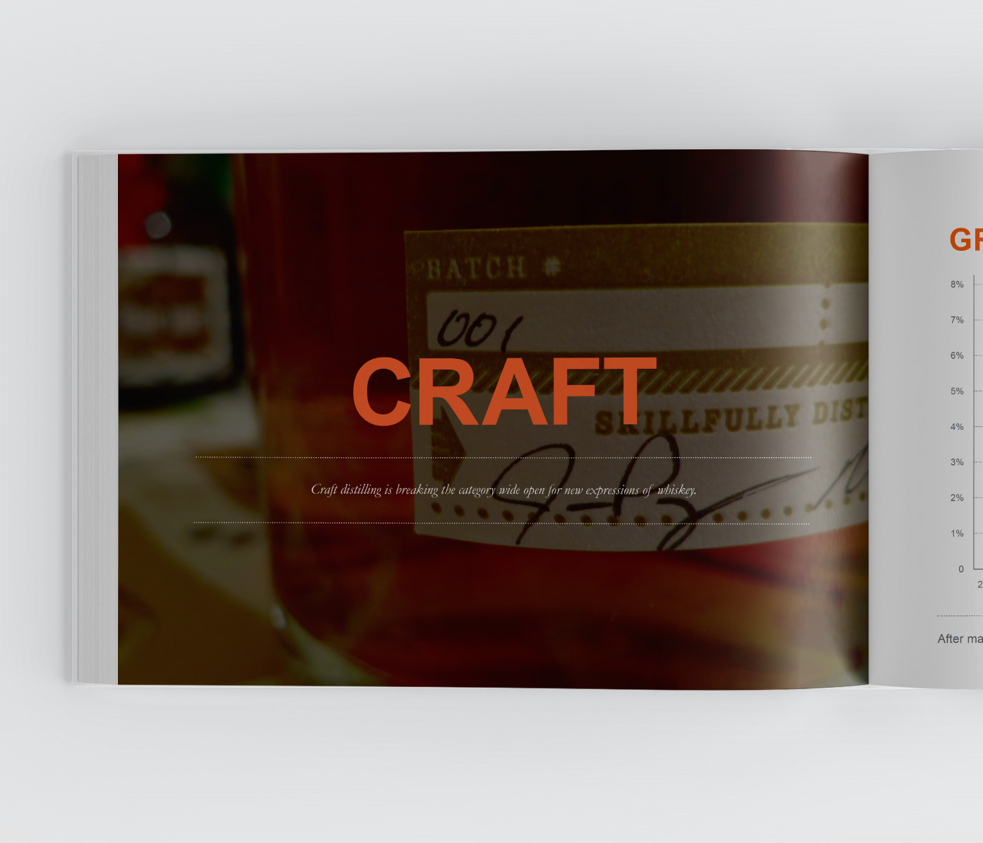 Whiskey Category Bible